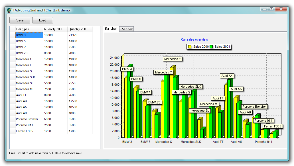 TMS Software – T-chart Example