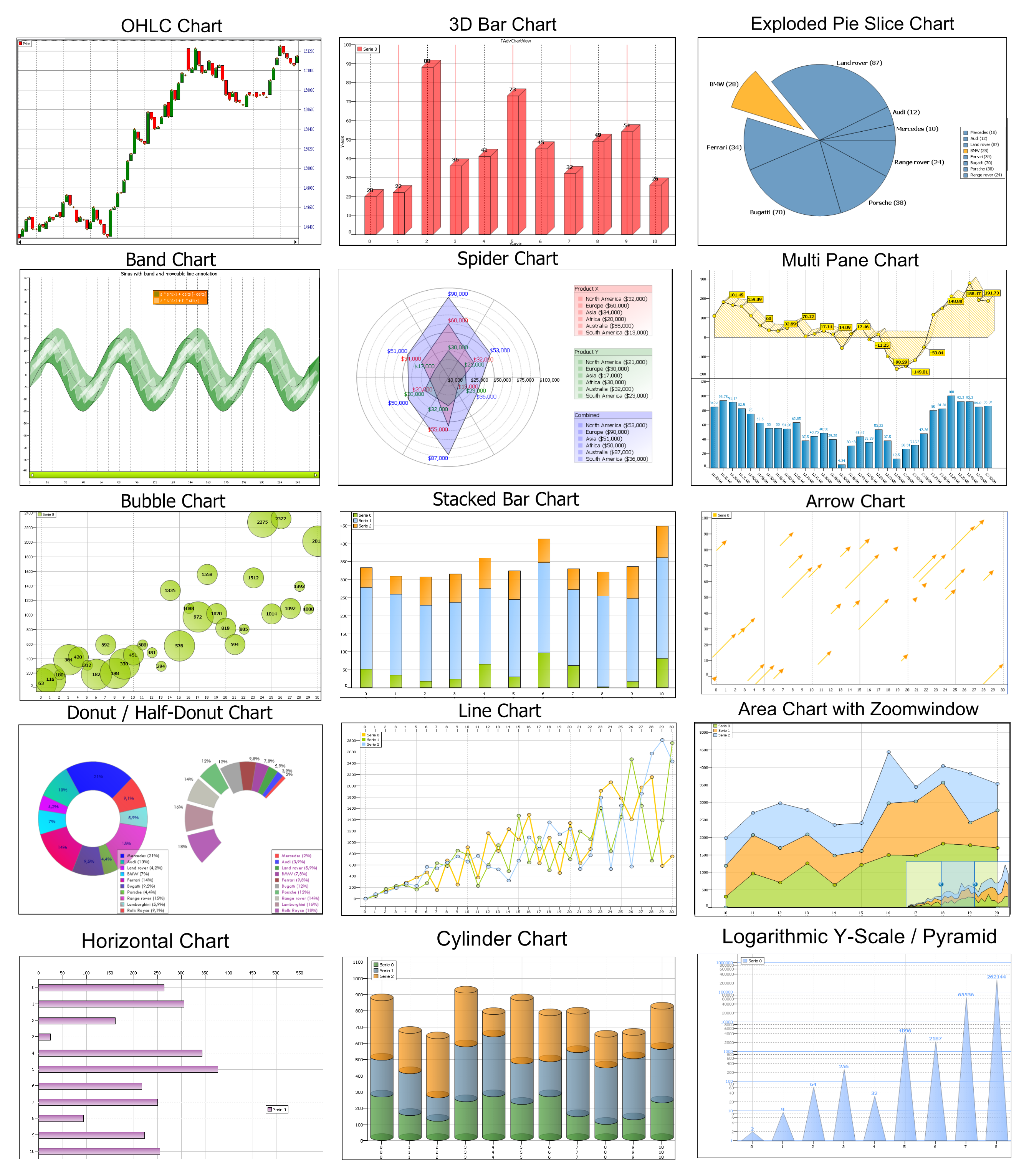 TMS IntraWeb Advanced Charts v3.1.0.3 Full Source