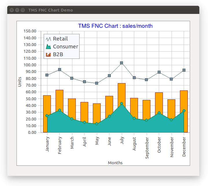 TMS Software   VCL, FMX, ASP NET,  NET controls & components