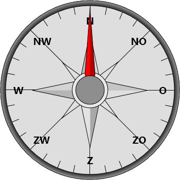 TTMSFMXCompass