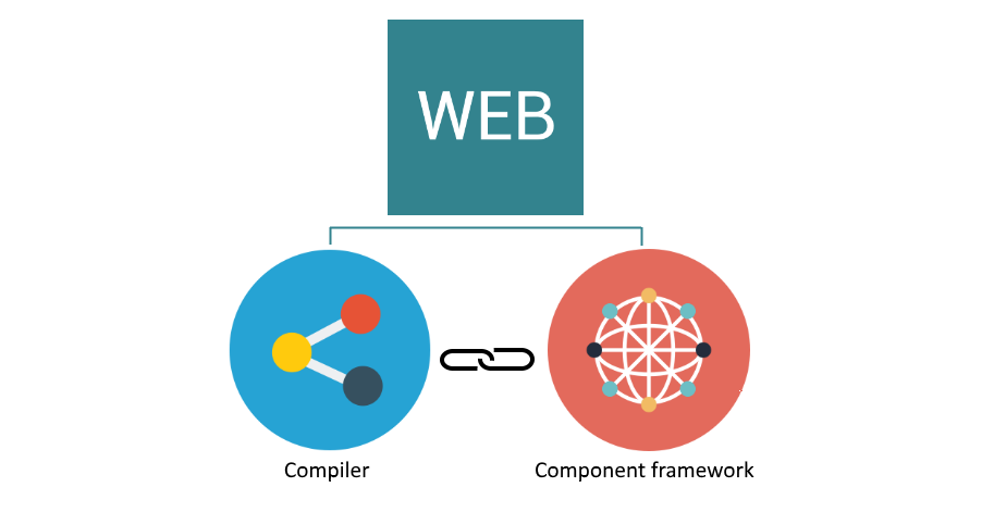 TMS WebCore v1.1.3.0 Full Source for Delphi 10.3 Rio